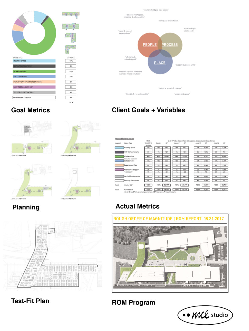 Corporate Campus Expansion