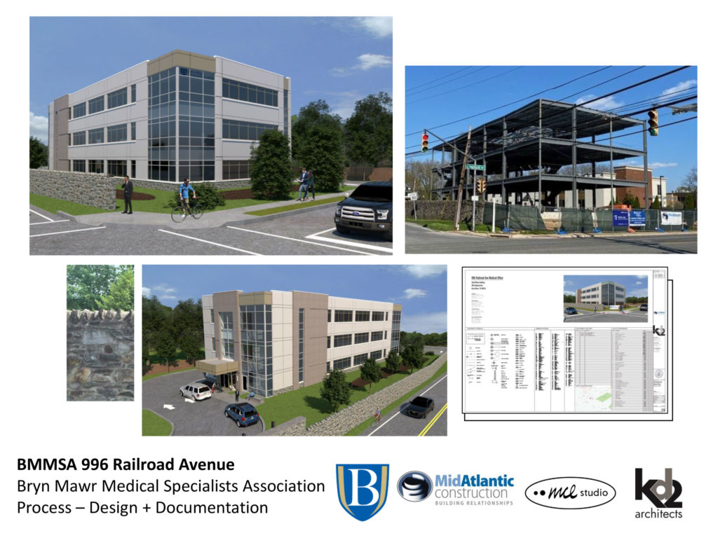 Medical Office Building pages Healthy and Safe 2020